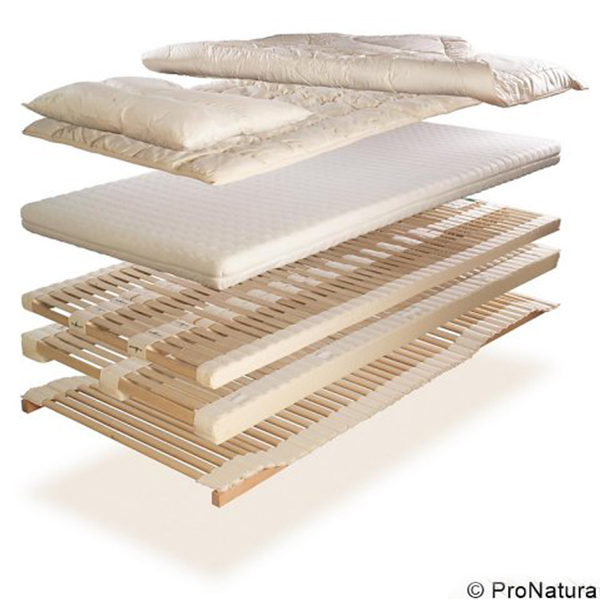 Darstellung des Aufbaus eines Betts von Pro Natura